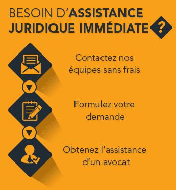 Démarche de l'Assistance
